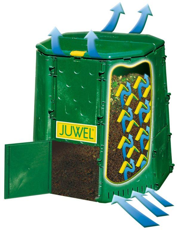Juwel Aero-Quick 690 Thermokomposter Komposter Gartenkomposter Komposthaufen