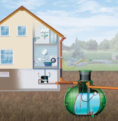 Garantia COLUMBUS Komplettpaket Haus-Premium 3700 L