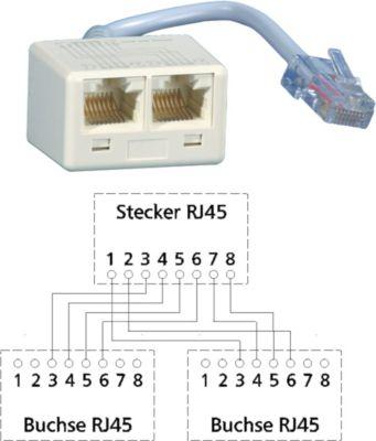 Adapter UAE - RJ45-Stecker auf 2xRJ45-Buchse 8(4)
