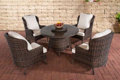 Gartenstühle rattan rund  Schutzhülle Gartenmöbel Rund Preisvergleich • Die besten Angebote ...