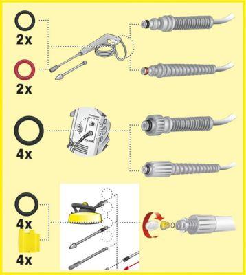 Kärcher O-Ring Set 2.640-729.0