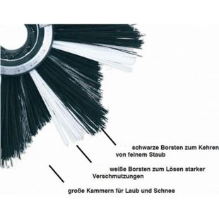 Tielbürger Universal Doppelbesatzbürste für tk48 AD-090-105 Satz