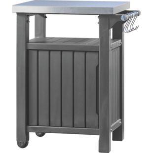 profi grill equipment online kaufen netto. Black Bedroom Furniture Sets. Home Design Ideas