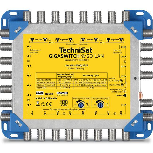 TechniSat GIGASWITCH 9/20 LAN, ultrakompakter Stand-alone Multischalter verteilt 2 Orbitpositionen - Bild 1